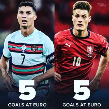Ronaldo Will Win The Title Of Euro Top Scorer This Year - See How